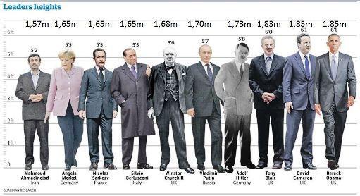 ¿Cuánto mides?