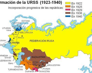 605 - ¿Cuánto sabes de la URSS?